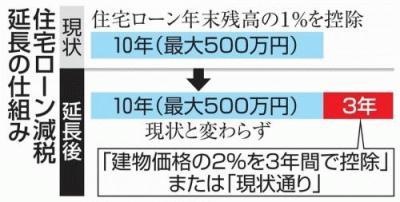 20181204-00000030-kyodonews-000-2-view.jpgのサムネール画像