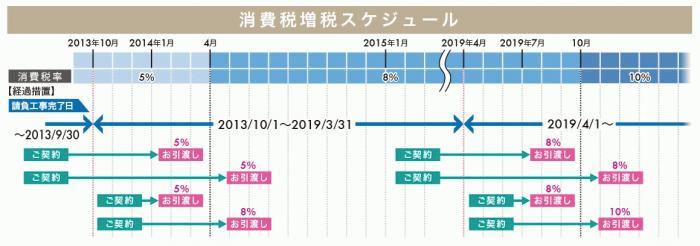 schedule2.jpgのサムネール画像
